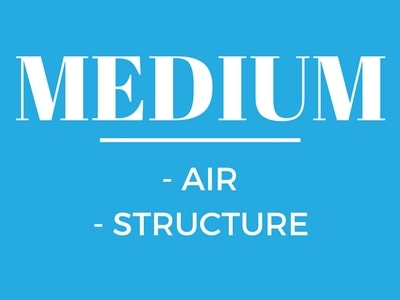 "White sign on blue background saying ""medium: air or structure""."
