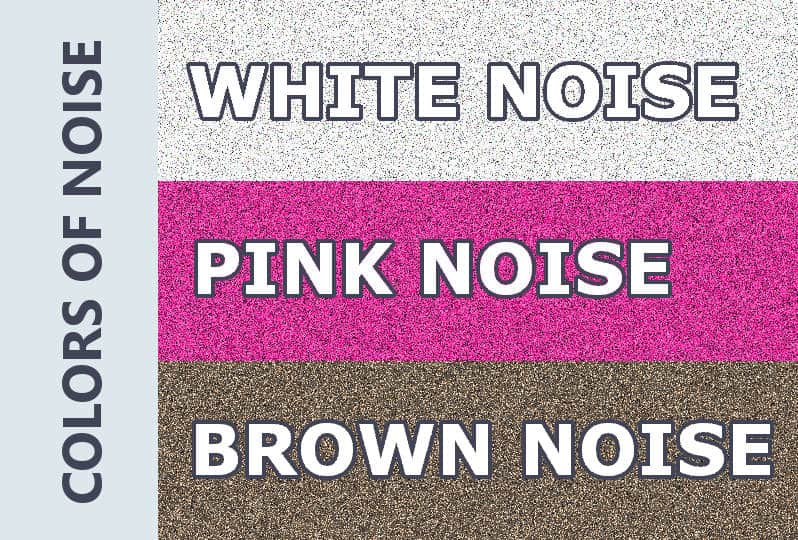 Colors of noise: White noise vs. pink noise vs. brown noise (Description and examples).